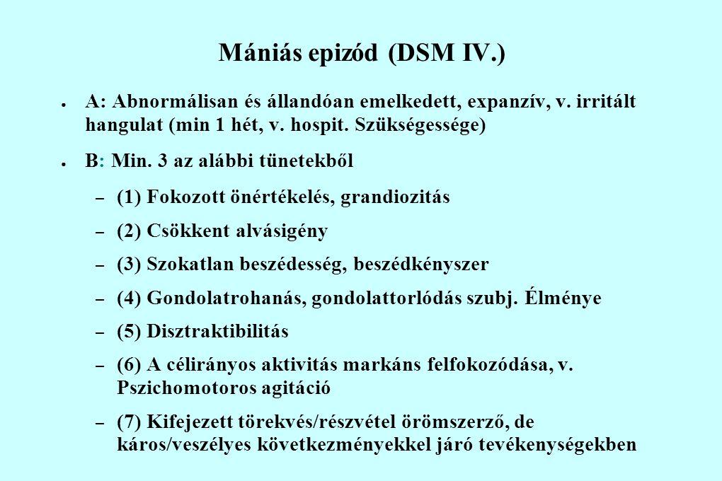 Mániás epizód (DSM IV.) A: Abnormálisan és állandóan emelkedett, expanzív, v. irritált hangulat (min 1 hét, v. hospit. Szükségessége)