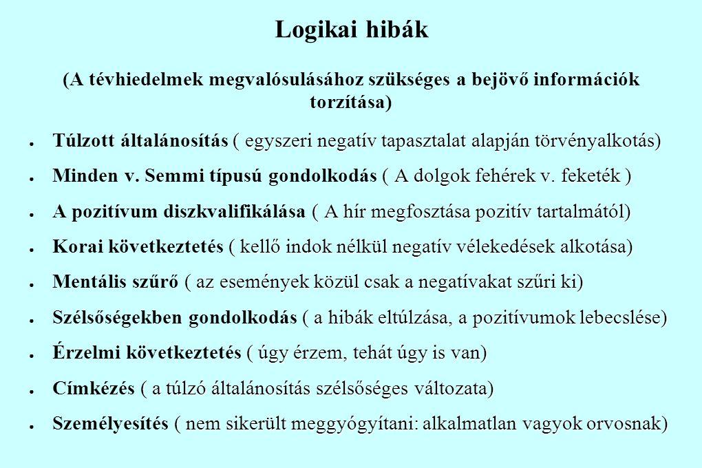 Logikai hibák (A tévhiedelmek megvalósulásához szükséges a bejövő információk torzítása)