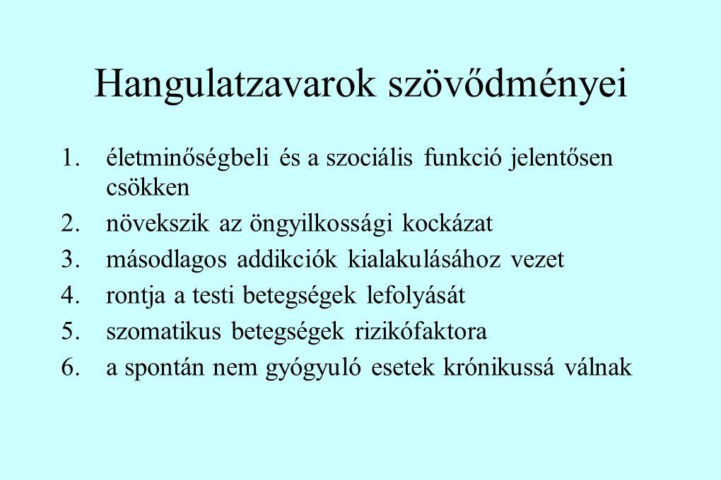 Hangulatzavarok szövődményei