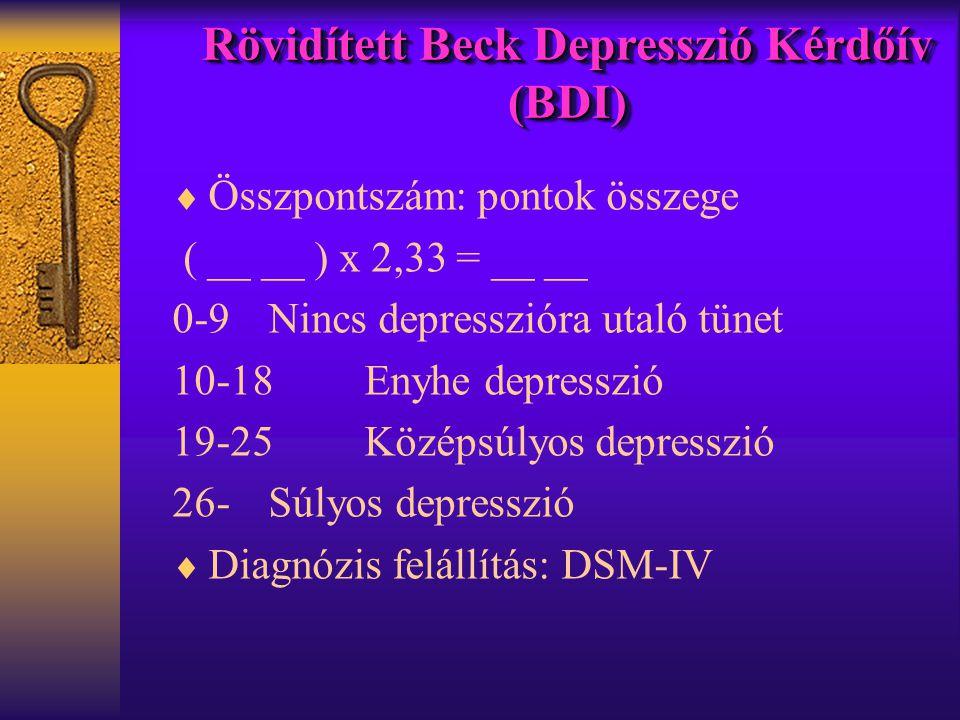 Rövidített Beck Depresszió Kérdőív (BDI)