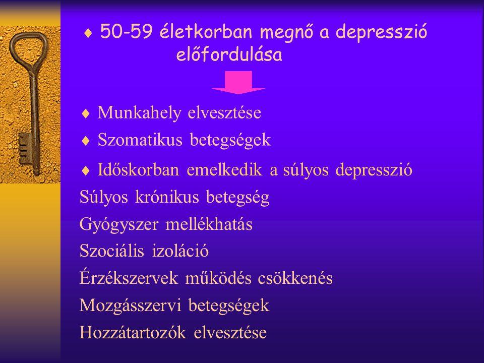 50-59 életkorban megnő a depresszió előfordulása