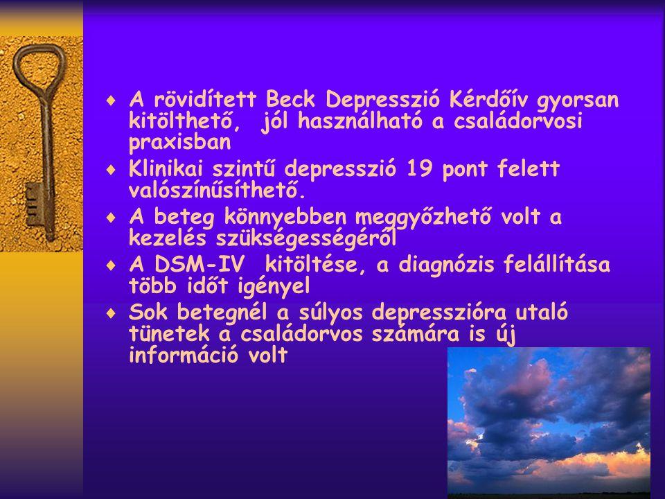 A rövidített Beck Depresszió Kérdőív gyorsan kitölthető, jól használható a családorvosi praxisban