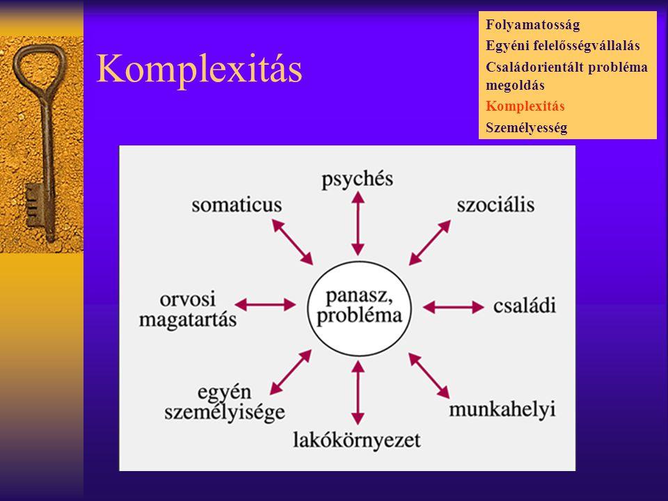 Komplexitás Folyamatosság Egyéni felelősségvállalás