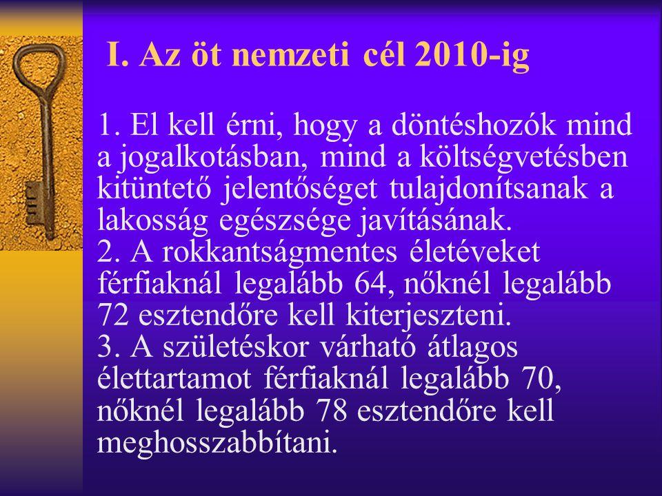 I. Az öt nemzeti cél 2010-ig