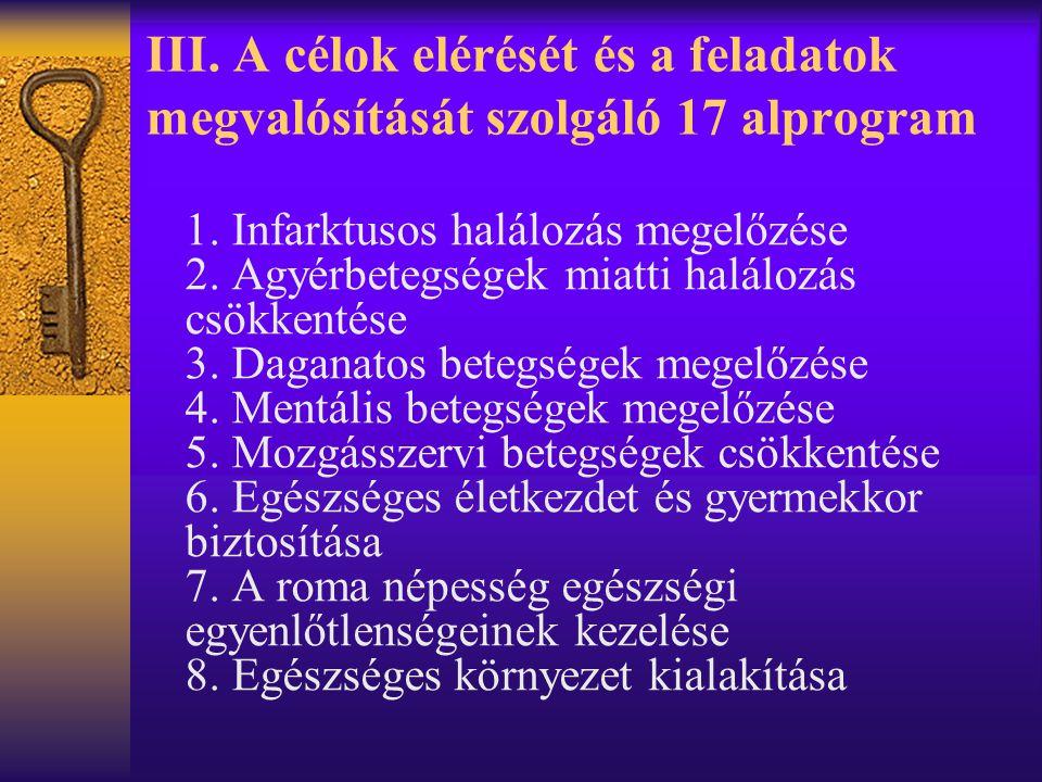 III. A célok elérését és a feladatok megvalósítását szolgáló 17 alprogram