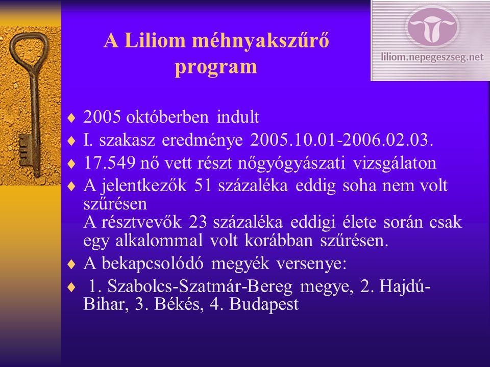 A Liliom méhnyakszűrő program