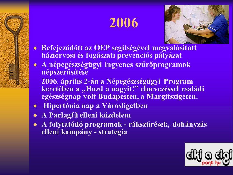 2006 Befejeződött az OEP segítségével megvalósított háziorvosi és fogászati prevenciós pályázat.