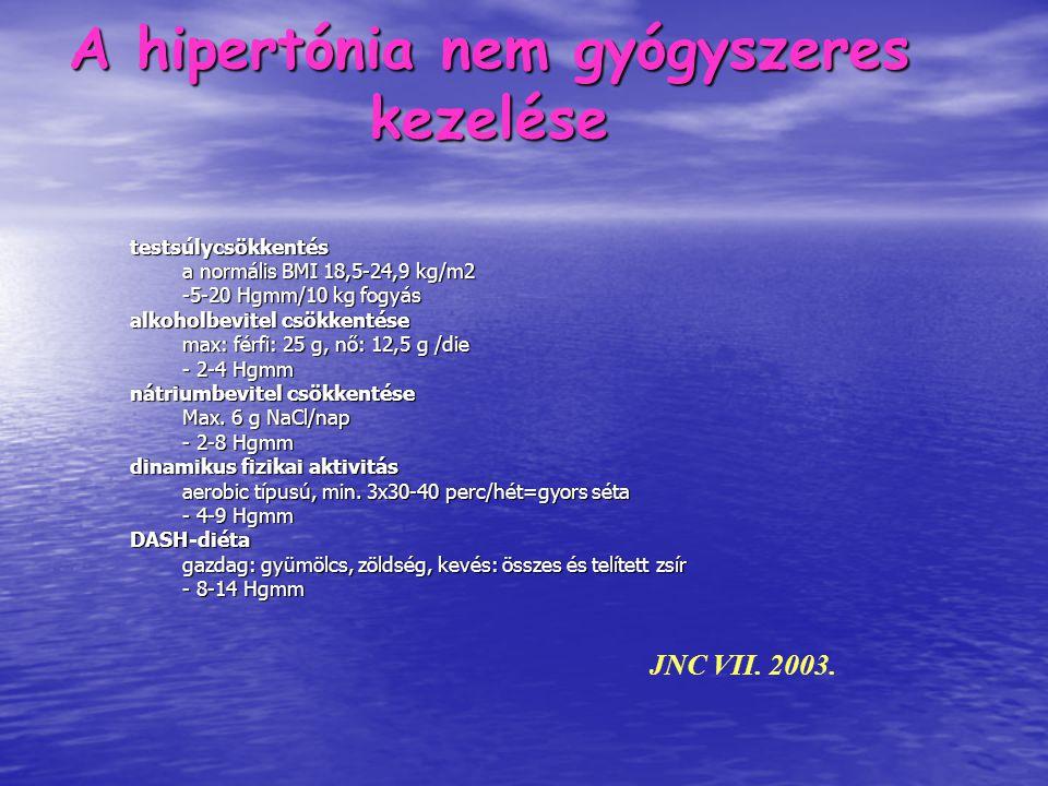 A hipertónia nem gyógyszeres kezelése