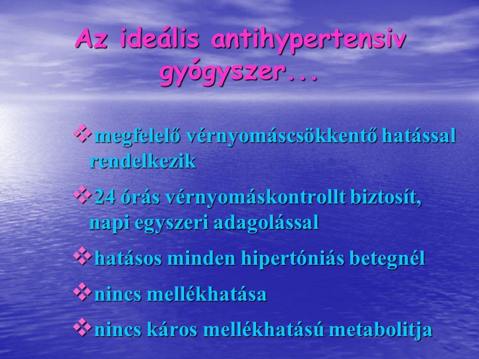 Az ideális antihypertensiv gyógyszer...