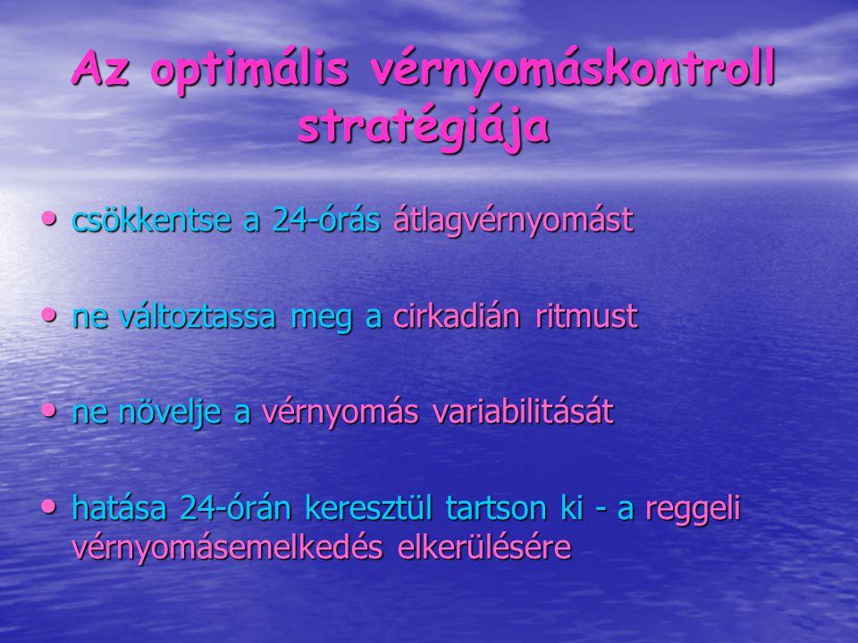 Az optimális vérnyomáskontroll stratégiája
