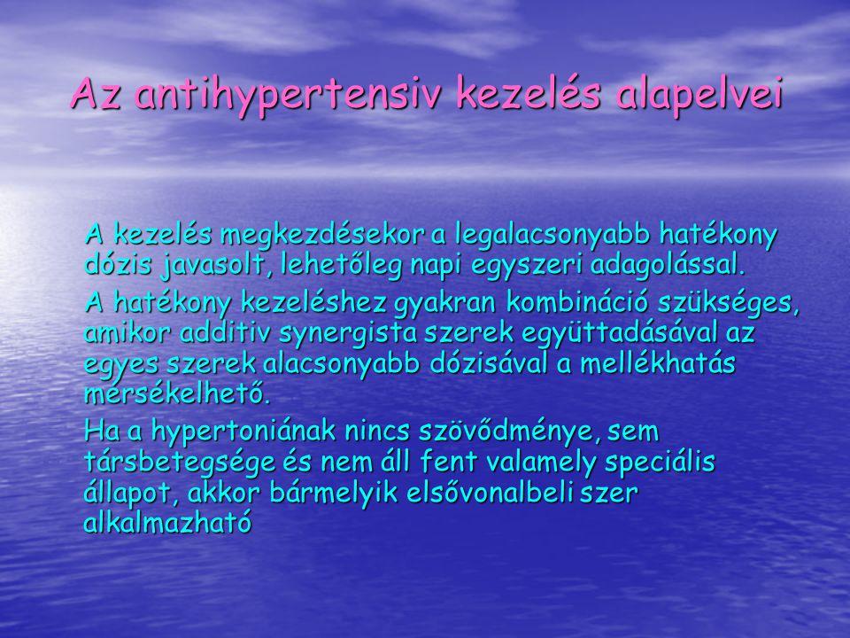 Az antihypertensiv kezelés alapelvei