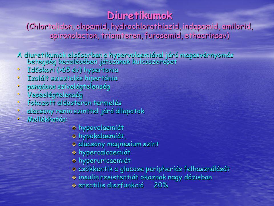 Diuretikumok (Chlortalidon, clopamid, hydrochlorothiazid, indapamid, amilorid, spironolacton, triamteren, furosemid, ethacrinsav)