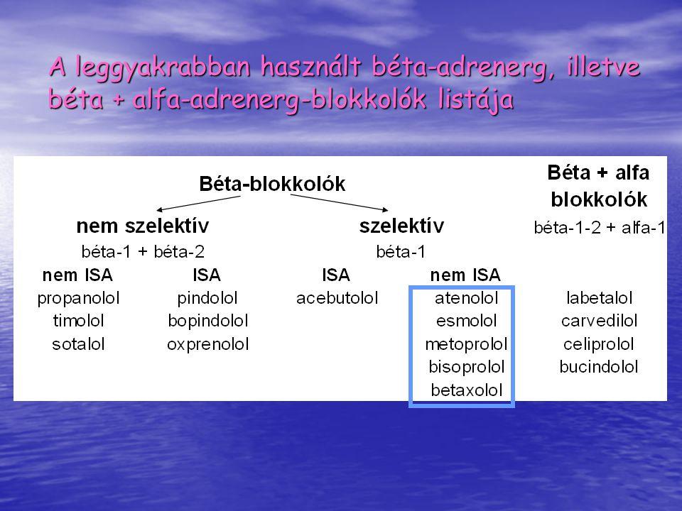 A leggyakrabban használt béta-adrenerg, illetve béta + alfa-adrenerg-blokkolók listája