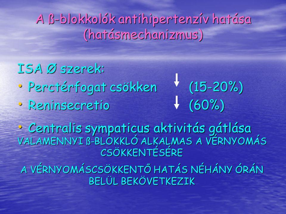 A ß-blokkolók antihipertenzív hatása (hatásmechanizmus)