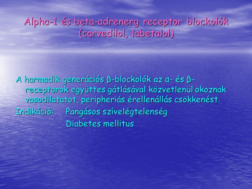 Alpha-1 és beta-adrenerg receptor blockolók (carvedilol, labetalol)