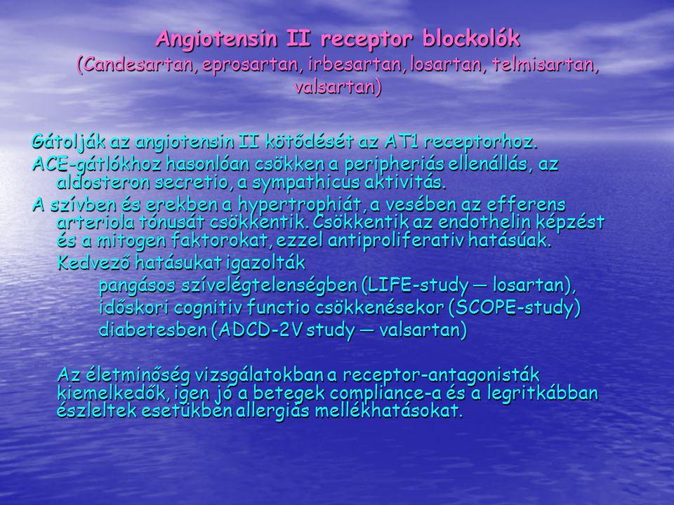 Angiotensin II receptor blockolók (Candesartan, eprosartan, irbesartan, losartan, telmisartan, valsartan)