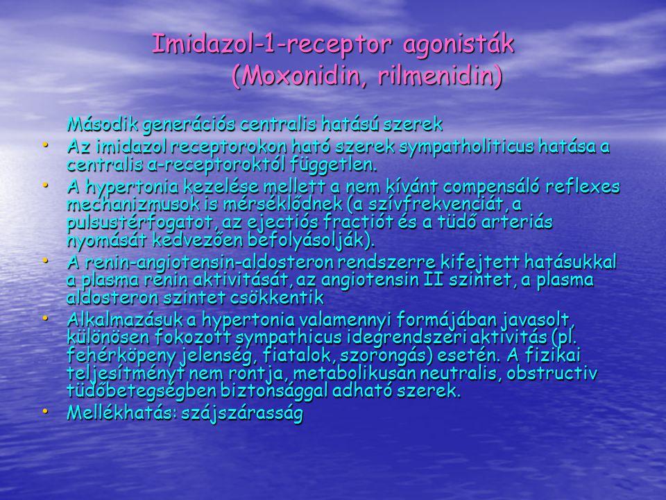 Imidazol-1-receptor agonisták (Moxonidin, rilmenidin)
