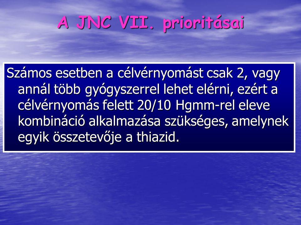 A JNC VII. prioritásai