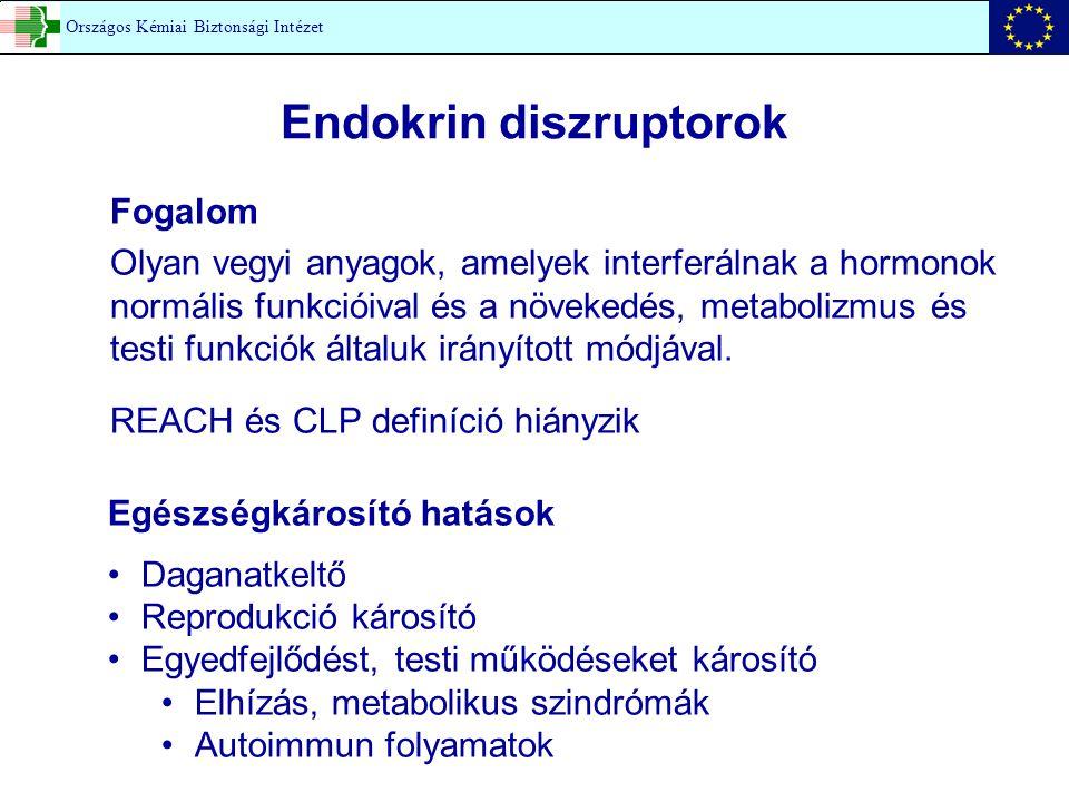 Endokrin diszruptorok