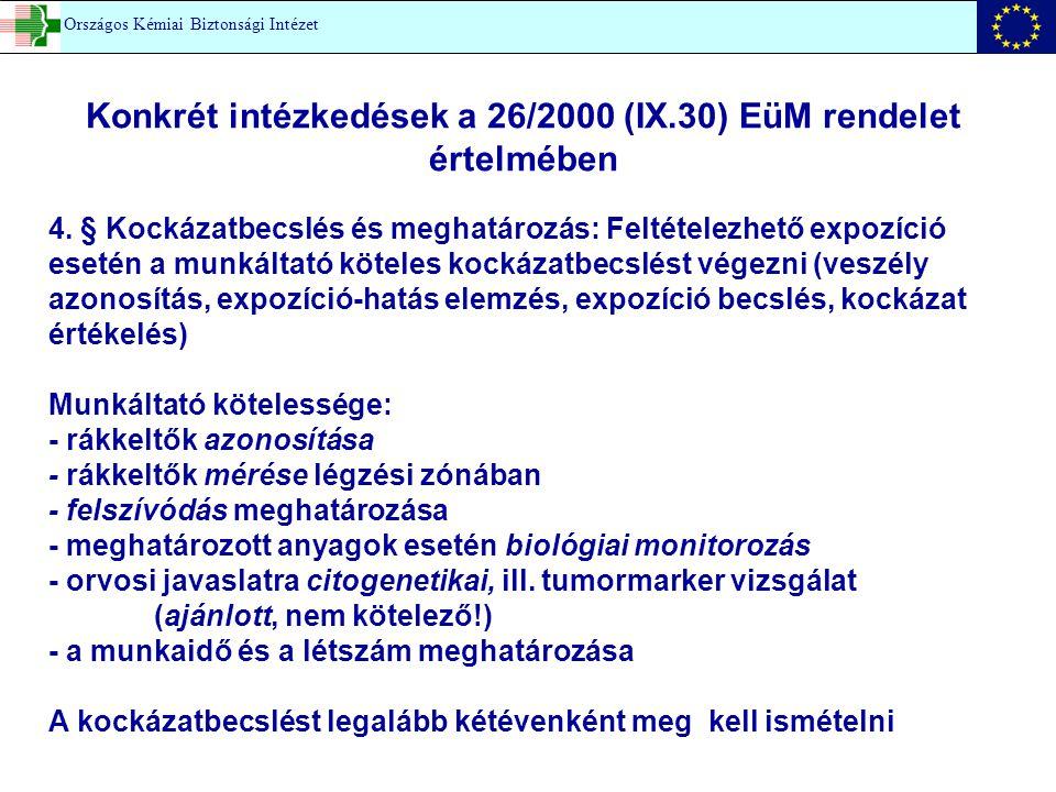 Konkrét intézkedések a 26/2000 (IX.30) EüM rendelet értelmében