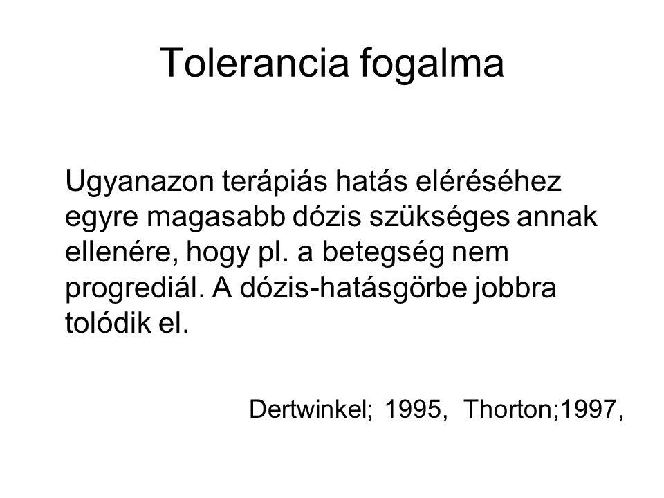 Tolerancia fogalma