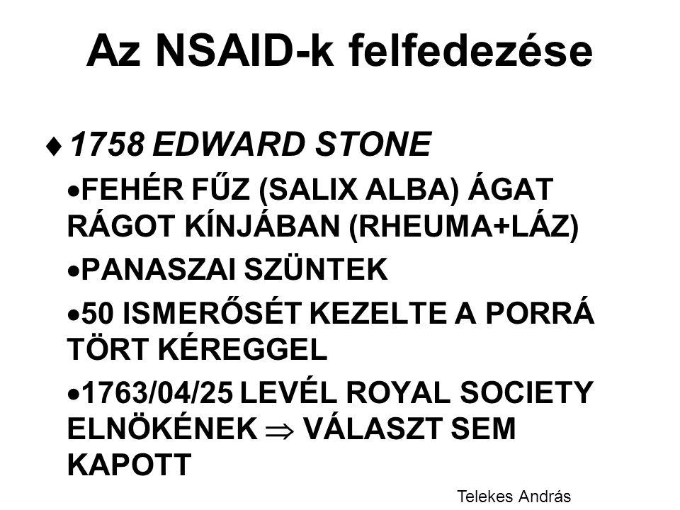 Az NSAID-k felfedezése