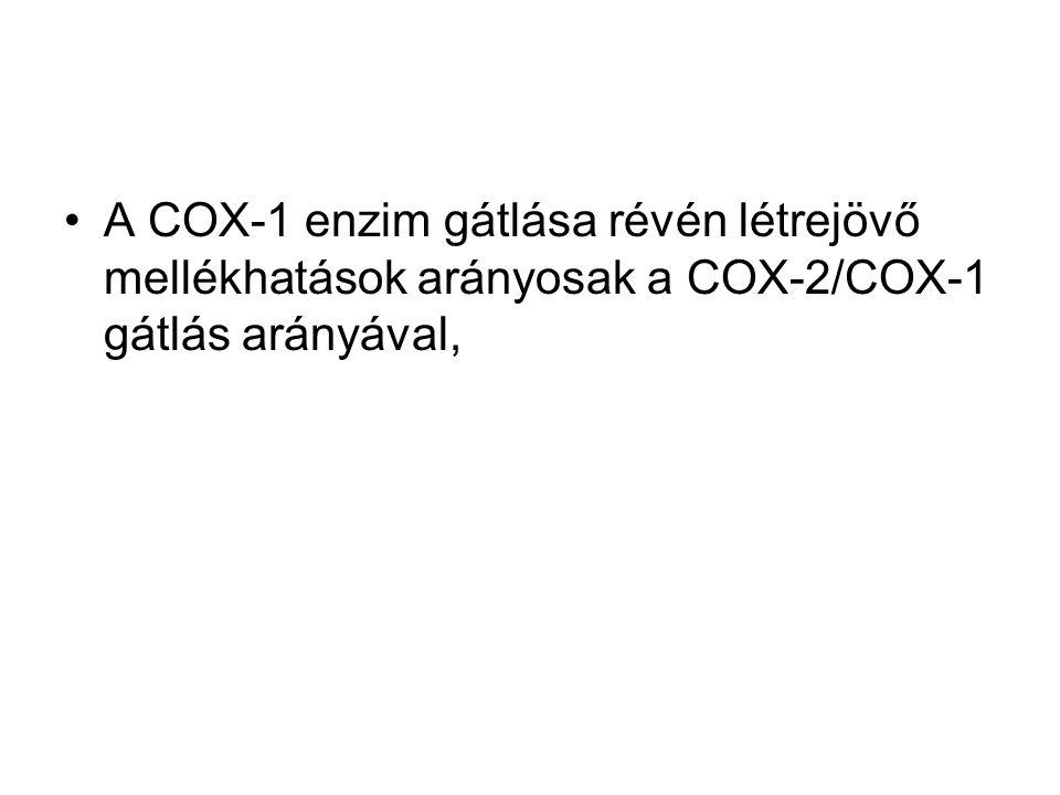 A COX-1 enzim gátlása révén létrejövő mellékhatások arányosak a COX-2/COX-1 gátlás arányával,