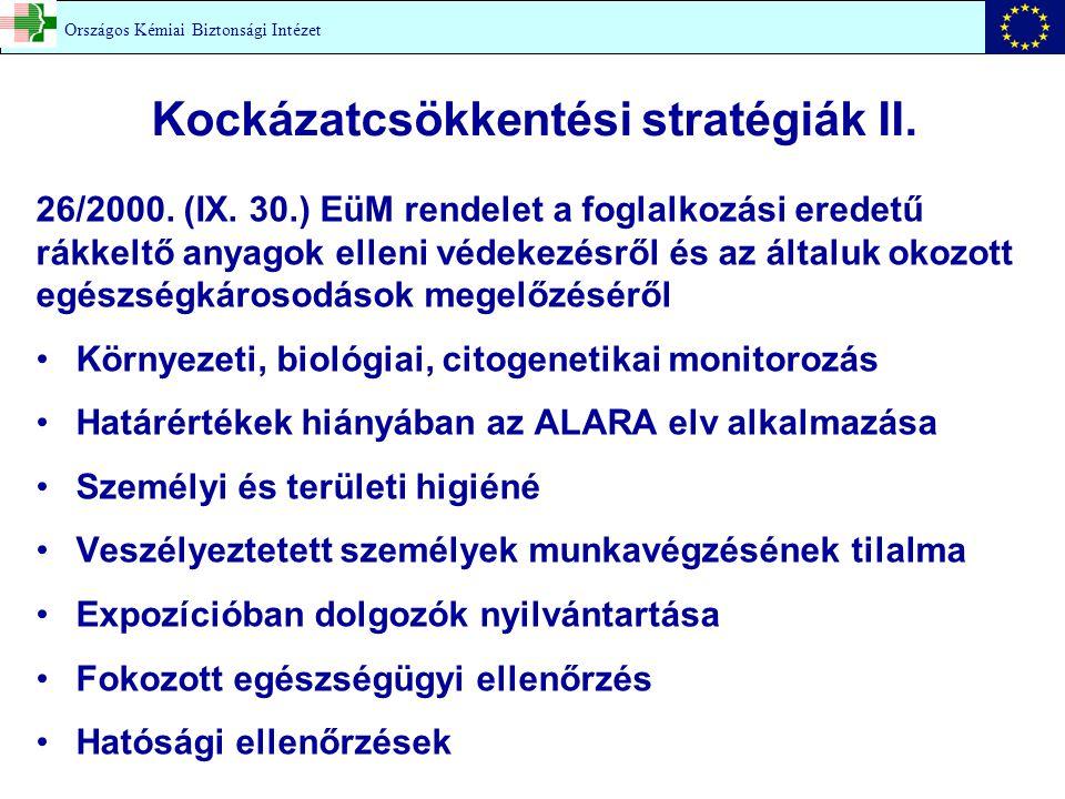 Kockázatcsökkentési stratégiák II.
