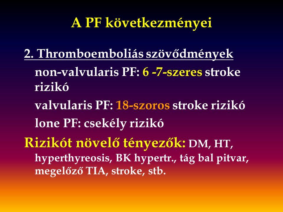 A PF következményei 2. Thromboemboliás szövődmények. non-valvularis PF: 6 -7-szeres stroke rizikó.