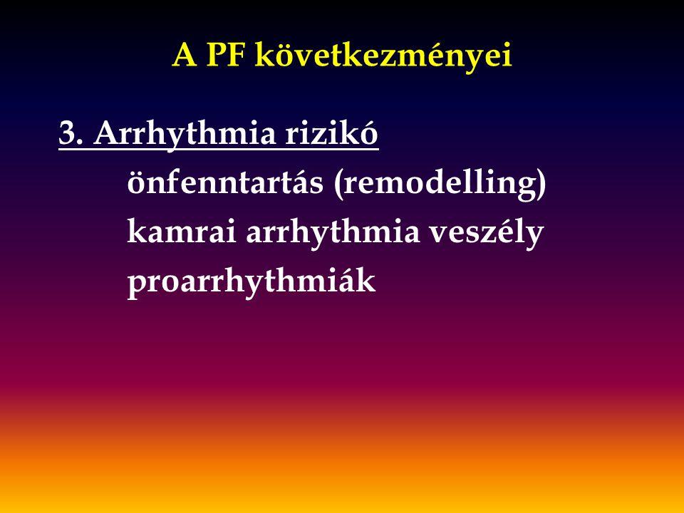 A PF következményei 3. Arrhythmia rizikó. önfenntartás (remodelling) kamrai arrhythmia veszély.