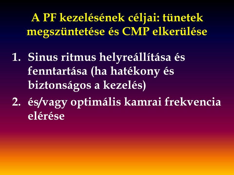 A PF kezelésének céljai: tünetek megszüntetése és CMP elkerülése