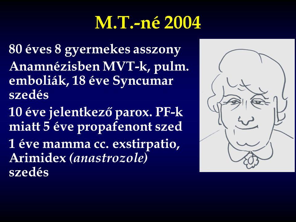 M.T.-né 2004 80 éves 8 gyermekes asszony
