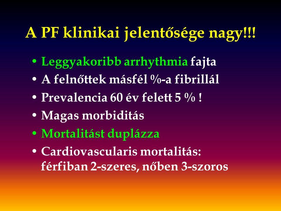 A PF klinikai jelentősége nagy!!!