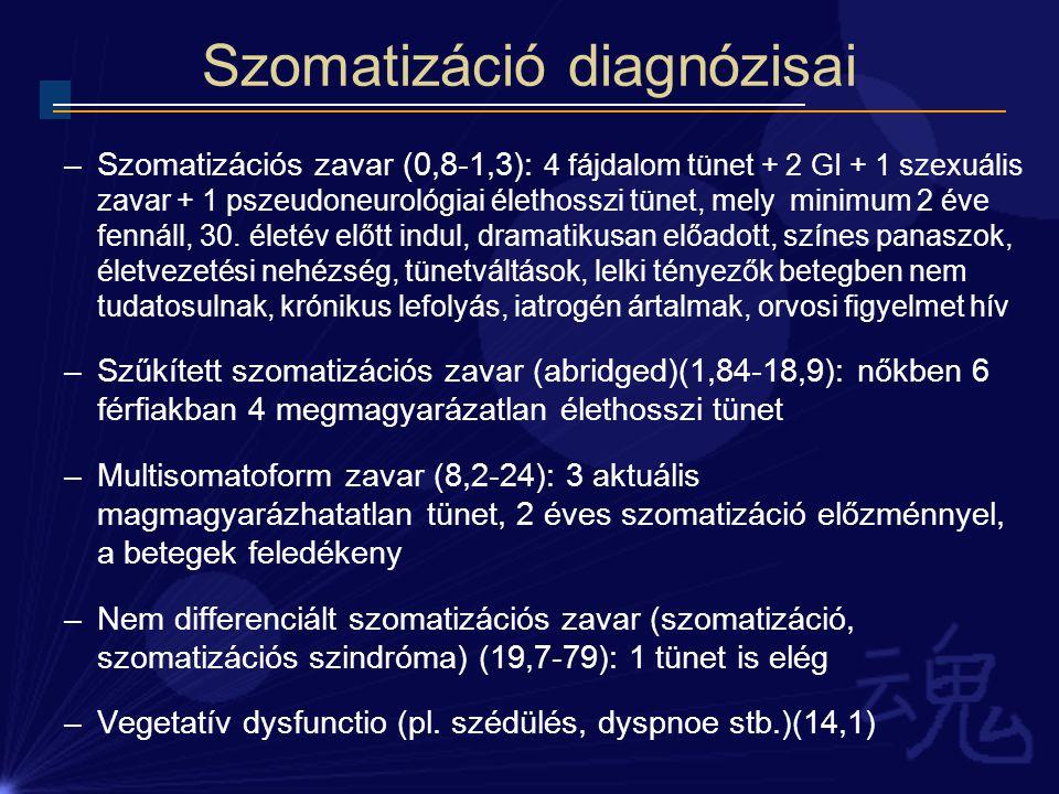 Szomatizáció diagnózisai