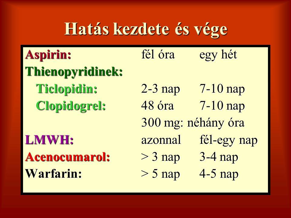 Hatás kezdete és vége Aspirin: fél óra egy hét Thienopyridinek: