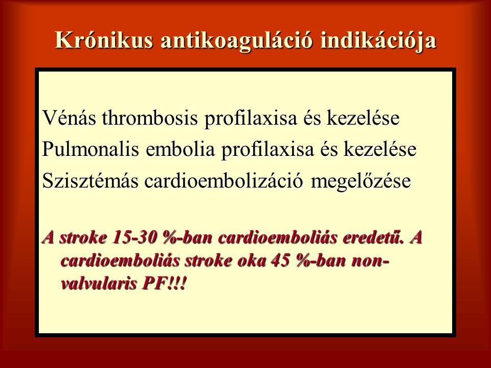 Krónikus antikoaguláció indikációja