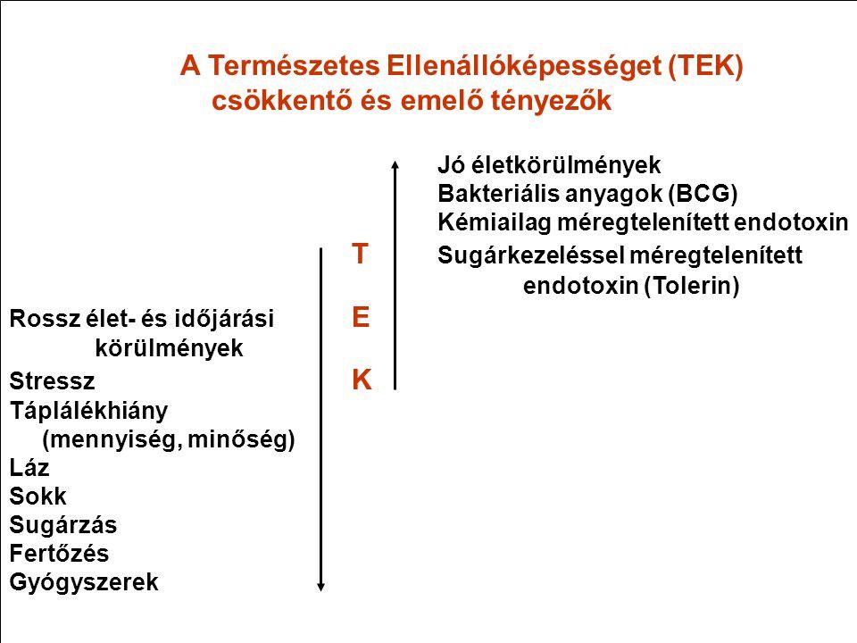A Természetes Ellenállóképességet (TEK) csökkentő és emelő tényezők