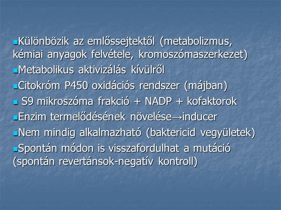 Különbözik az emlőssejtektől (metabolizmus, kémiai anyagok felvétele, kromoszómaszerkezet)