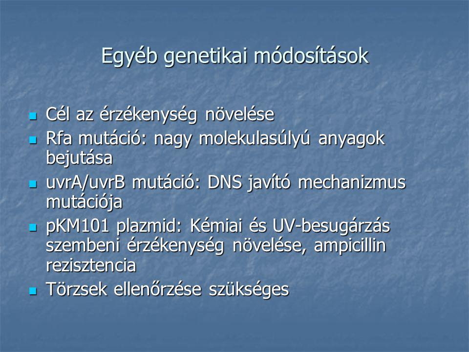 Egyéb genetikai módosítások