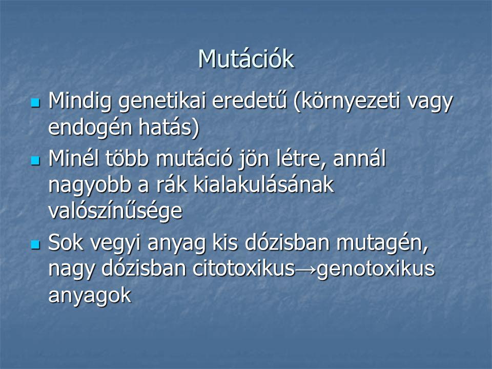 Mutációk Mindig genetikai eredetű (környezeti vagy endogén hatás)