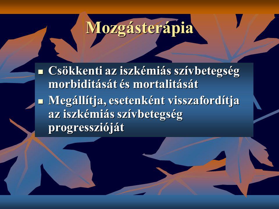 Mozgásterápia Csökkenti az iszkémiás szívbetegség morbiditását és mortalitását.