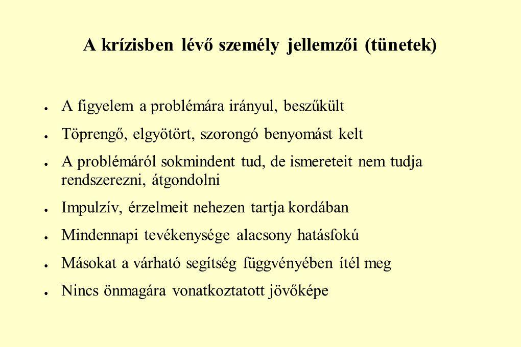 A krízisben lévő személy jellemzői (tünetek)
