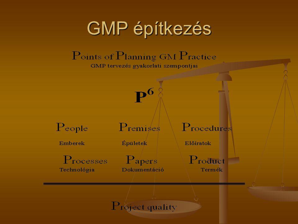 GMP építkezés GMP 2010 (Minőség-ellenőrzés).