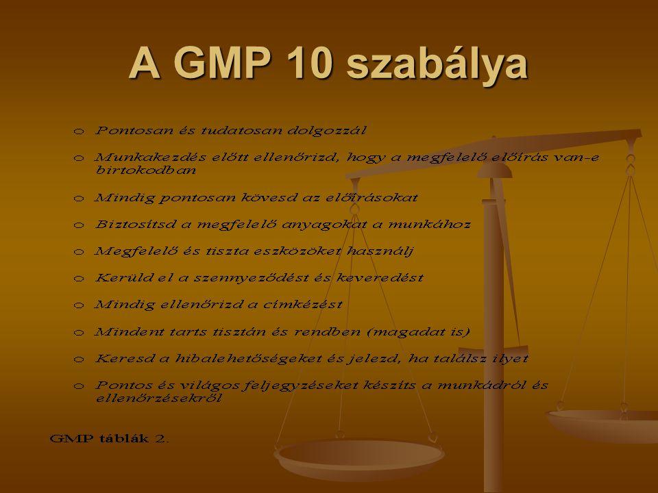 A GMP 10 szabálya GMP TANFOLYAM 2008-2010. Bevezetés.