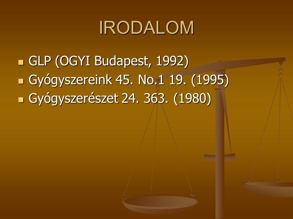 IRODALOM GLP (OGYI Budapest, 1992) Gyógyszereink 45. No.1 19. (1995)