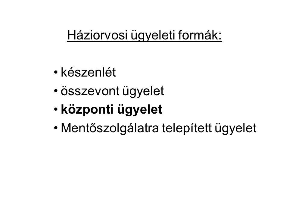 Háziorvosi ügyeleti formák: