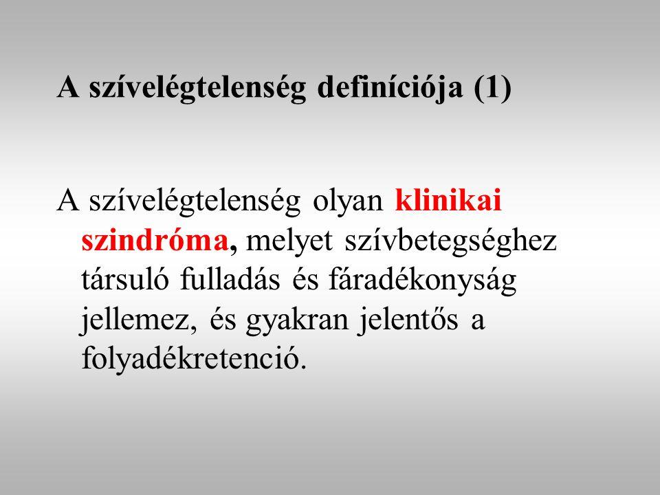 A szívelégtelenség definíciója (1)