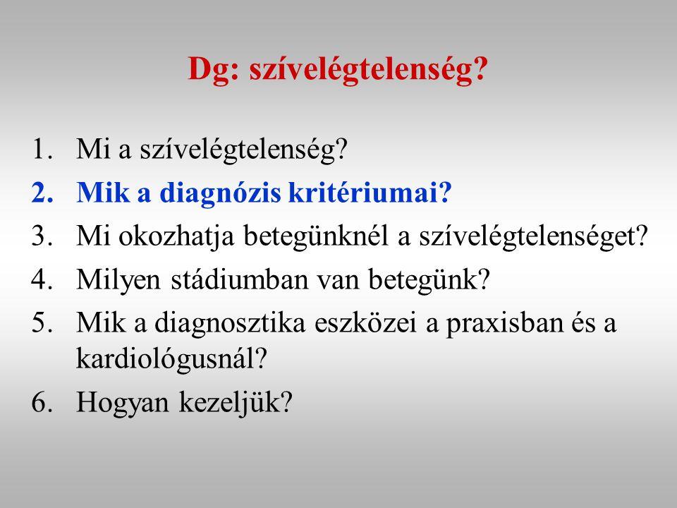 Dg: szívelégtelenség Mi a szívelégtelenség