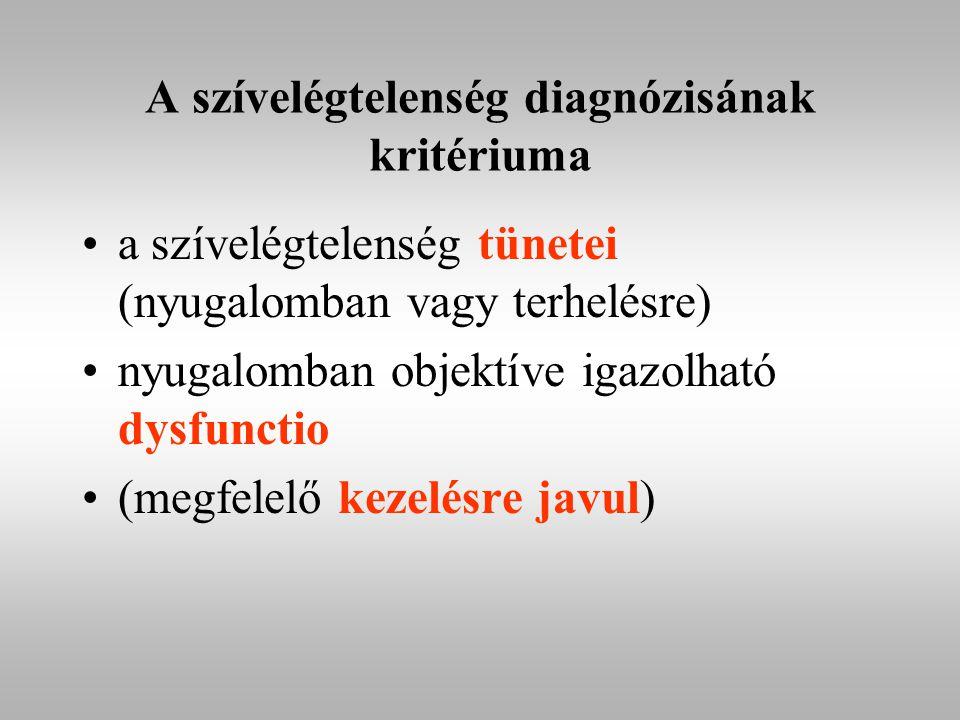 A szívelégtelenség diagnózisának kritériuma