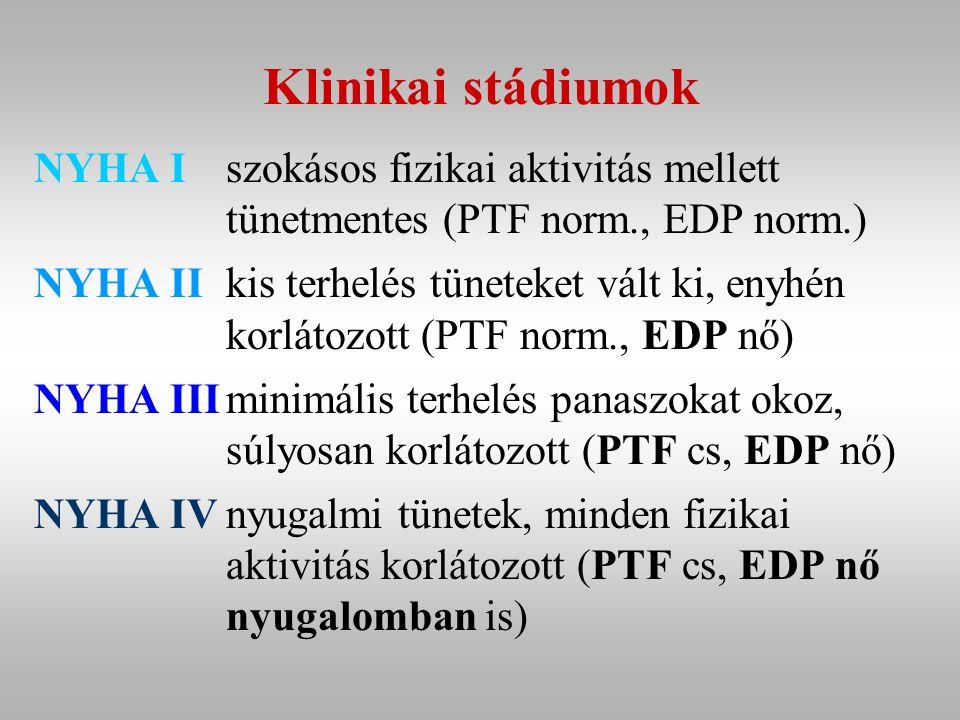 Klinikai stádiumok NYHA I szokásos fizikai aktivitás mellett tünetmentes (PTF norm., EDP norm.)